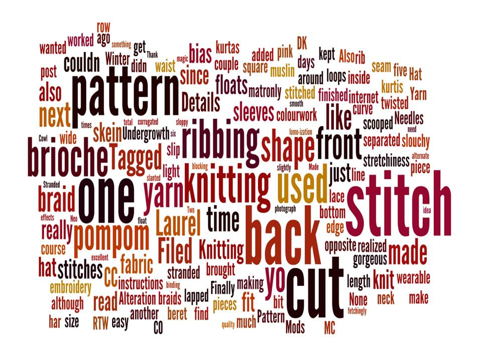 Wordles 15Apr14 2